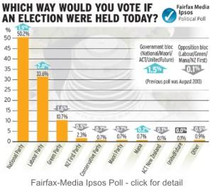 Fairfax_poll_Oct13